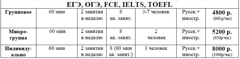 ЕГЭ и межд. экзамены